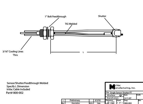 Standard Single Sensor with Shutter
