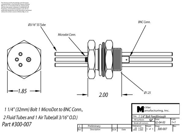 Messkopfdurchführung für 32mm Bohrung