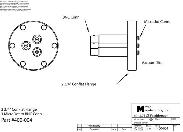 Sensor Feedthrough CF40 (2 3/4 in), 3x MD-BNC